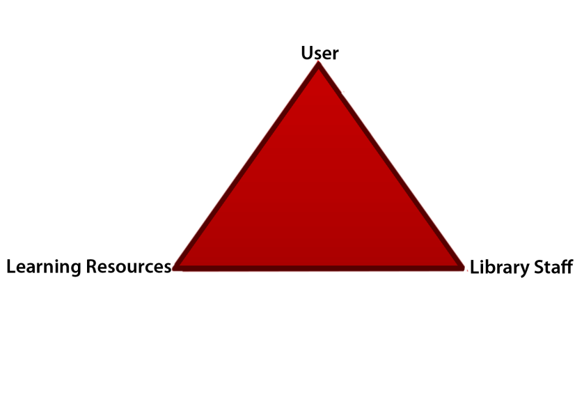 triangle22